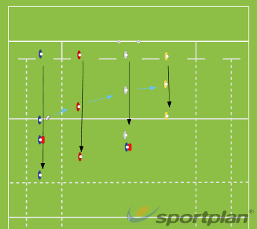 Autosave 29844825PassingRugby Drills Coaching