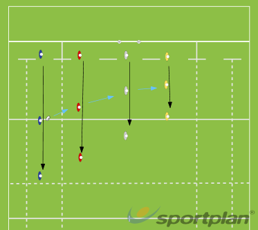 Copy of Autosave 29844825PassingRugby Drills Coaching
