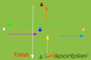 Drill 2Rugby Drills Coaching
