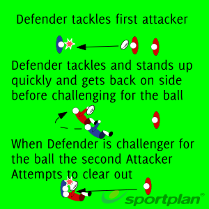 2 v 1 Tackle & Ruck Clear Out ChallengeRuck Clear OutRugby Drills Coaching