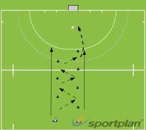 Receiving on the move: attacking the goalPassing & ReceivingHockey Drills Coaching