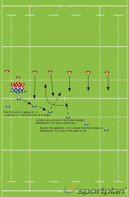 Switch Pass From ScrumBacks MovesRugby Drills Coaching