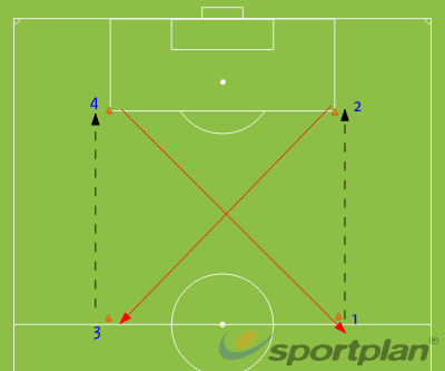 Fitness 1Football Drills Coaching