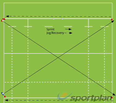 X DrillAgility & Running SkillsRugby Drills Coaching