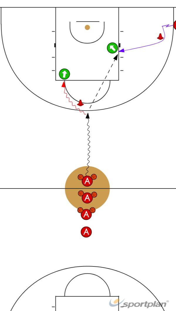 Duas bolas, bloqueio de distribuidor para extremoAdvanced Ball HandlingBasketball Drills Coaching