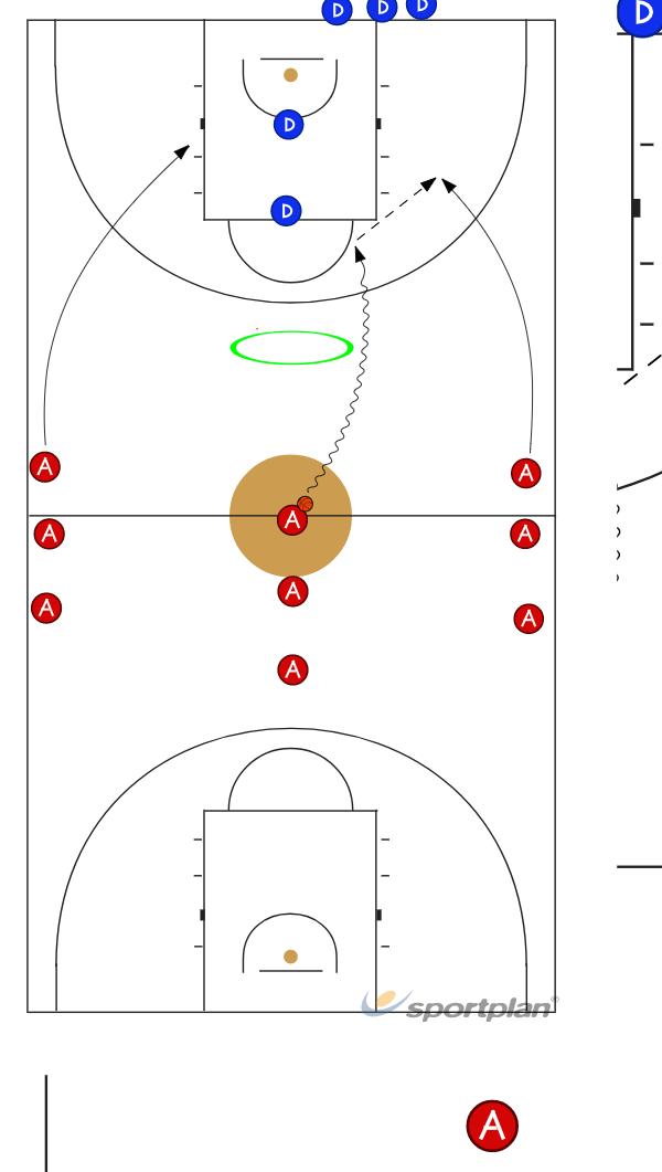 3 contra 23 v 2Basketball Drills Coaching
