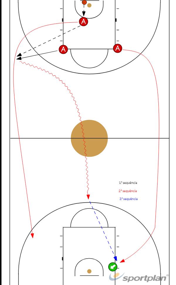 Trabalho de pés no ressaltoFootwork and MovementBasketball Drills Coaching