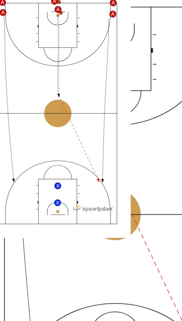 3 contra 2 vs 2 contra 13 v 2Basketball Drills Coaching