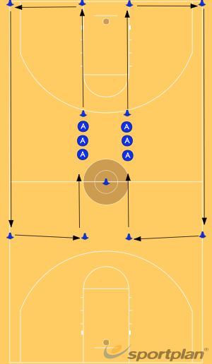 Defensive Slide / Movement DrillFootwork and MovementBasketball Drills Coaching