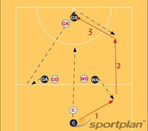 Set play - Centre pass GAAttackNetball Drills Coaching