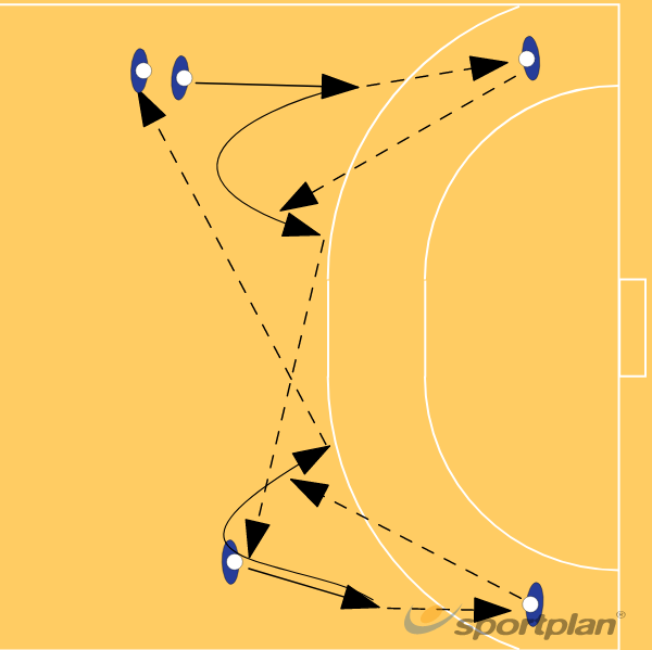 Passing Attack Circulation (Endurance)Handball Drills Coaching