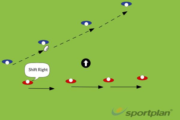 Defensive structureRugby Drills Coaching