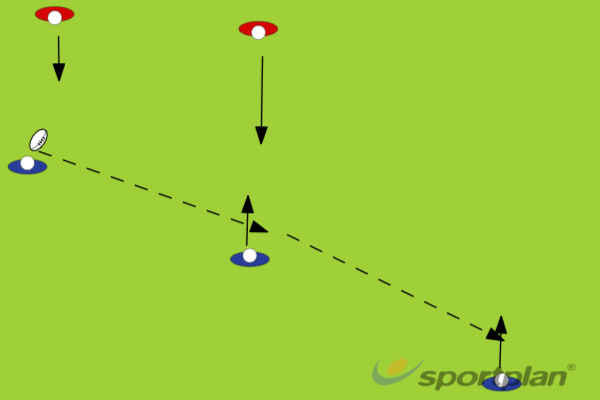 3 vs 2Rugby Drills Coaching