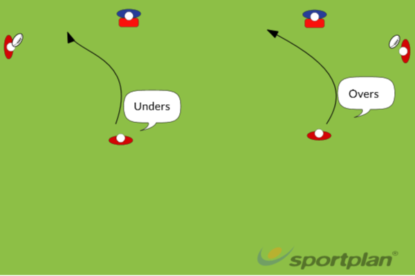 Unders and OversRugby Drills Coaching