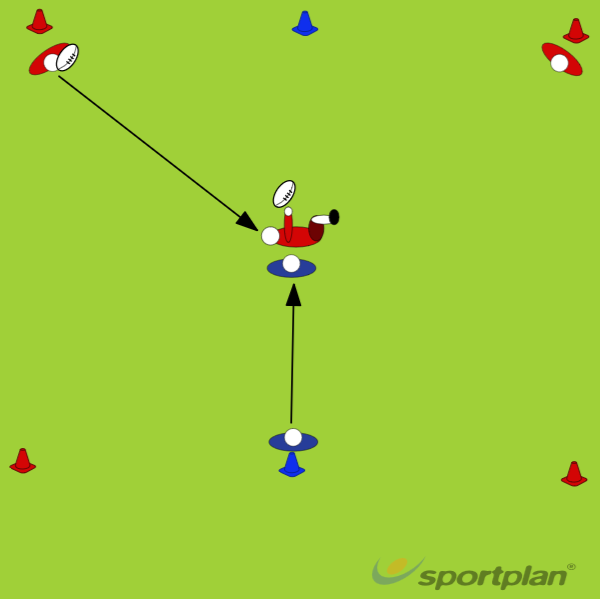 Side on tackleRugby Drills Coaching