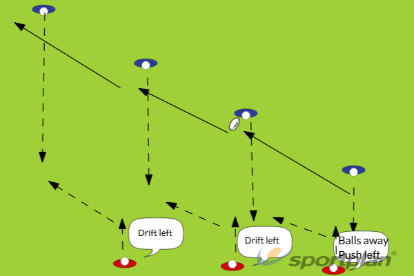 Drift defenceRugby Drills Coaching