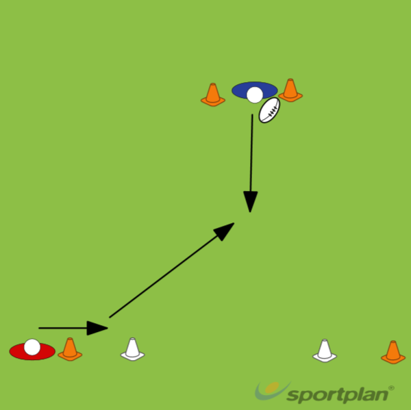 Tackle testRugby Drills Coaching