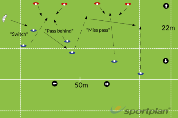 6 v 4 attack and defenceRugby Drills Coaching