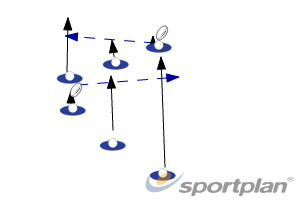 3 person passing lines 15 minutesPassingRugby Drills Coaching