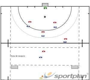 Partit amb zona de recepcióHockey Drills Coaching