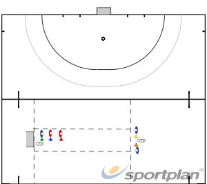 Defensa per bandaDefending SkillsHockey Drills Coaching