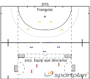 Triangular i 2vs2 (o 3 vs 3)Conditioned GamesHockey Drills Coaching
