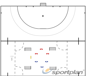 4 porteries + zona de reset.Conditioned GamesHockey Drills Coaching