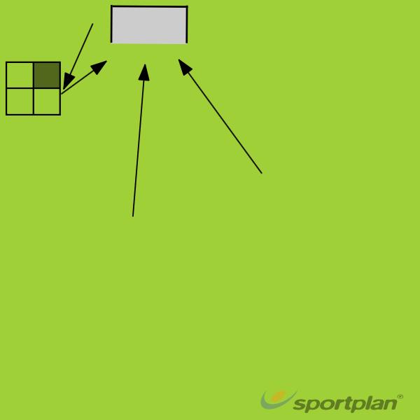 Reaction and Shot StoppingFootball Drills Coaching