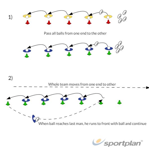 Passing LeapfrogPassingRugby Drills Coaching