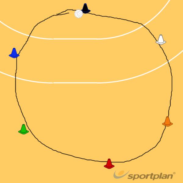 Drill 2 -passingHandball Drills Coaching