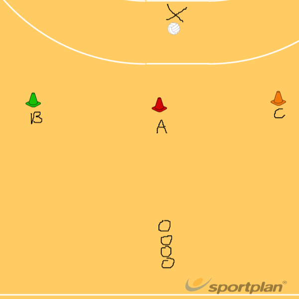Drill 1 - catchHandball Drills Coaching