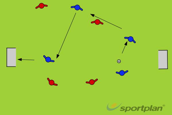 Football Drills Coaching
