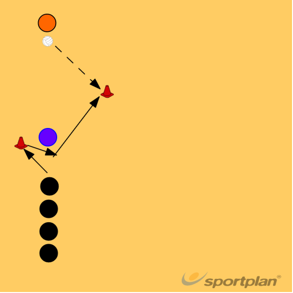 Prelim - dodgeGetting freeNetball Drills Coaching