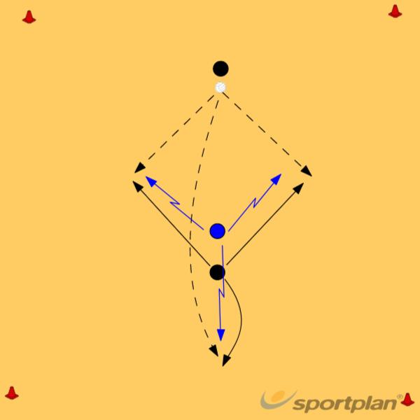 Defender in the MiddleInterceptionNetball Drills Coaching