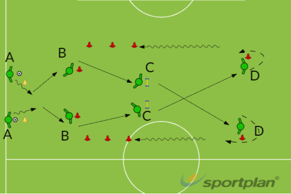 Passing & Receiving with Close ControlPassing and ReceivingFootball Drills Coaching