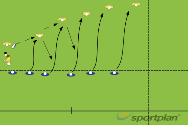 Drift DefenceDefensive PatternsRugby Drills Coaching
