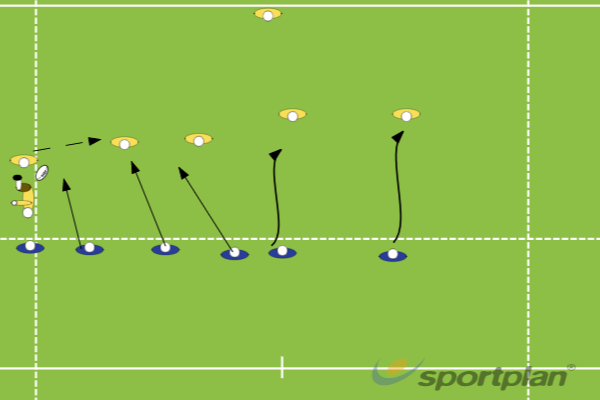 Blitz DefenceRugby Drills Coaching