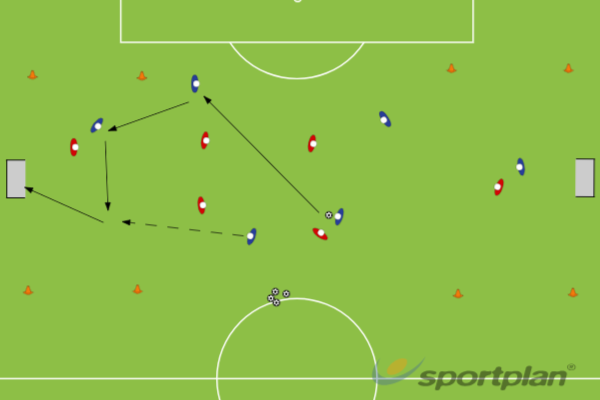 Con Game - ControlConditioned gamesFootball Drills Coaching