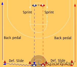 Backboard TouchesFootwork and MovementBasketball Drills Coaching