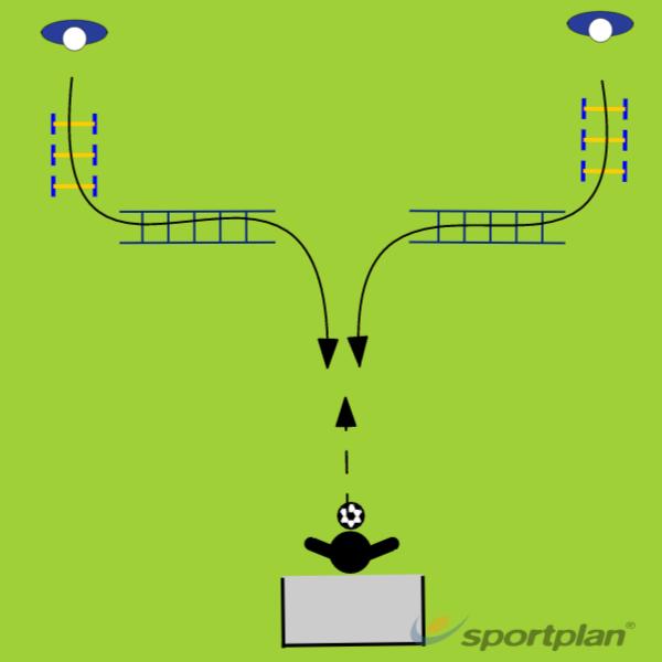 warmupFootball Drills Coaching
