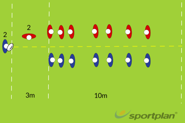 LineoutsLineoutRugby Drills Coaching