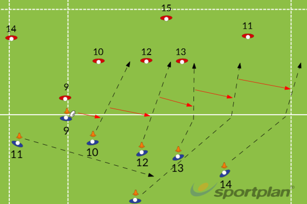 Autosave 35741346Rugby Drills Coaching