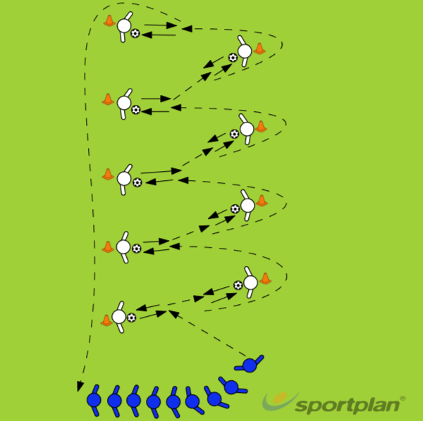 Passing and moving - Colombian stylePassing and ReceivingFootball Drills Coaching
