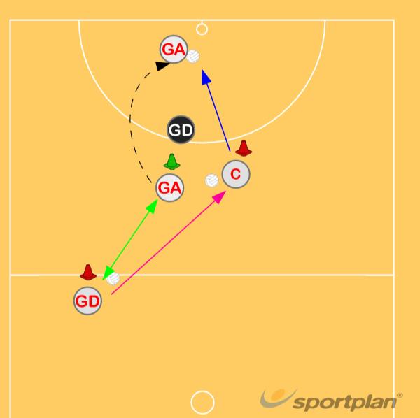 GA 1/2 Roll and DriveGetting freeNetball Drills Coaching