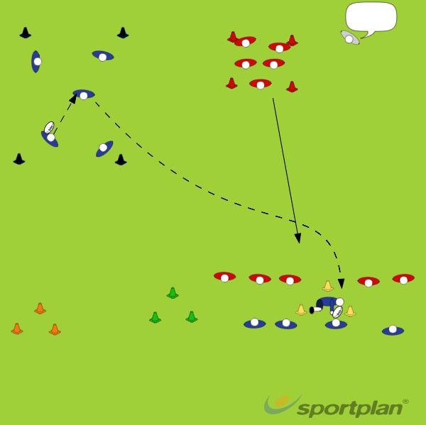 ruckingRugby Drills Coaching