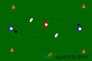 Monkey in the MiddleKick Tennis - Moving NetKickingRugby Drills Coaching