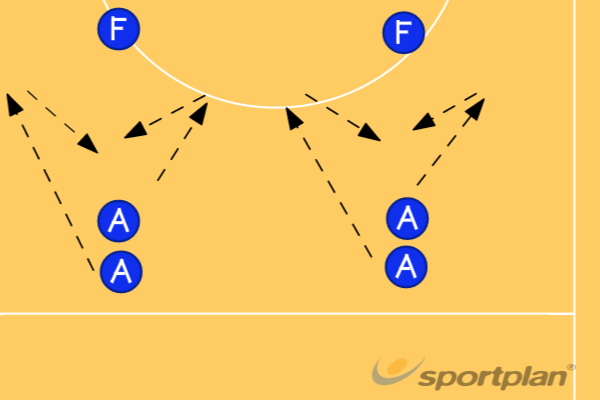 Change of direction simplest formInterceptionNetball Drills Coaching
