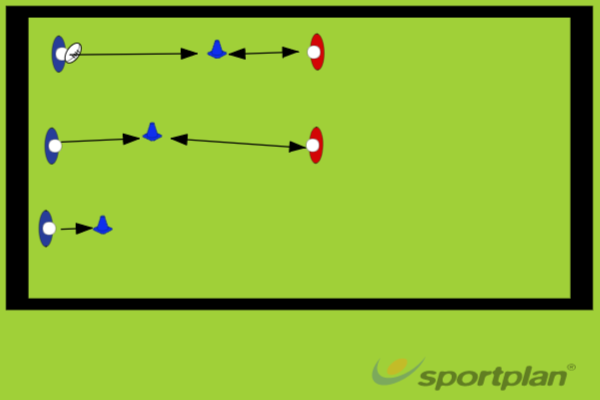 Activity 4 - 3 vs 2 or 4 vs 3Rugby Drills Coaching