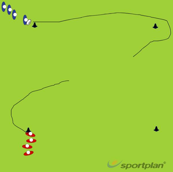 1 v 1Rugby Drills Coaching