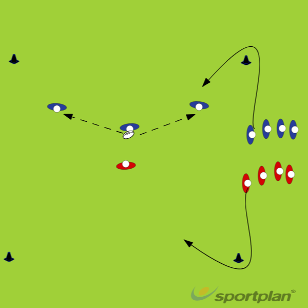 Decision making 3 v 1Rugby Drills Coaching